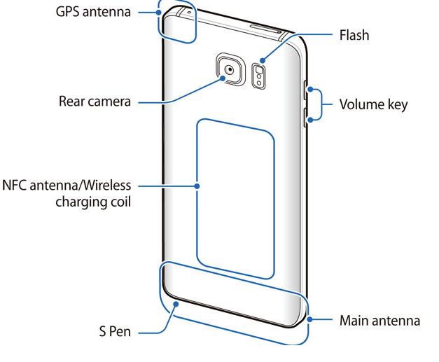 Position des NFC-Chips zum richtigen Bezahlen mit der